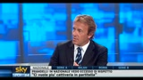 02/09/2010 - Golf, Francesco Molinari a Sky Sport24
