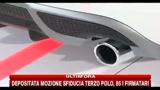 Novità del Motor Show di Bologna