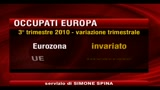 Eurostat: occupazione in Europa stabile nel 3 trimestre