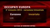 Eurostat: occupazione in Europa stabile nel 3° trimestre