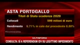 Portogallo: rendimenti dei titoli di stato in calo