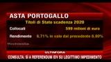 Portogallo: rendimenti dei titoli di stato in calo