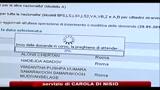 31/01/2011 - Al via il Click Day, in palio 98mila permessi di soggiorno per immigrati