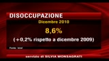 Tasso di disoccupazione giovanile ai massimi dal 2004