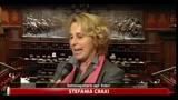 29/03/2011 - Libia, Craxi: Nessuno si illuda di decidere senza Italia