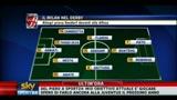 Derby, le formazioni di Milan e Inter