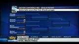 NBA, la situazione da Est ad Ovets: la griglia Playoff