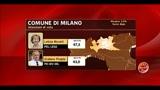 Intention Poll di Milano, Bologna, Torino e Napoli (ore 15)