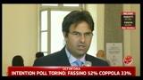 Amministrative 2011, Torino, parla Livia Turco esponente Pd (ore 16.30)