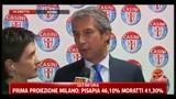 Amministrative 2011, Antonio De Poli: nessuna delusione per primi dati terzo polo (ore 17.30)