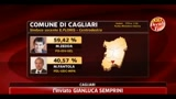 Ballottaggio Cagliari, Zedda: ringrazio tutti di cuore