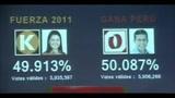 Presidenziali Peru', Humala la spunta sulla Fujimori