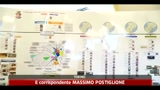 08/06/2011 - Ndrangheta: 142 arresti fra Torino, Milano, Modena e Reggio Calabria