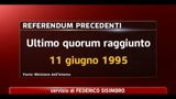 Referendum 2011, verso il quorum