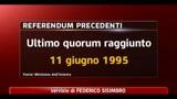 Referendum 2011, verso il quorum