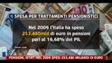 Pensioni: Istat: nel 2009 spesi 253,480 miliardi di euro