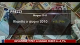 Inflazione, Istat: a Giugno prezzi a  +2,7%