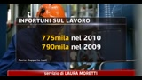 Rapporto Inail, 15 mila infortuni in meno del 2010 in Italia