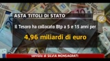 Asta Titoli di Stato, in aumento i rendimenti per btp a 5 e 15 anni