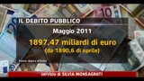 Debito pubblico,  record a maggio a 1897,5 miliardi di euro