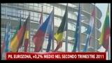 Pil eurozona, +0,2% medio nel secondo trimestre 2011