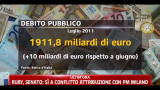 Debito pubblico italiano,  ancora record