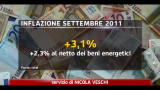 Inflazione, a Settembre +3,1% ai massimi da tre anni