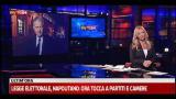 Legge elettorale, a Sky Tg24 parla Cicchitto