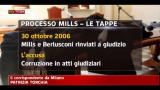 Processo Mills, tutte le tappe dal 2006 ad oggi