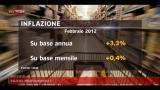 Istat, +3,3% annuo l'inflazione a febbraio