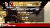 FIAT, una multinazionale da 197mila dipendenti