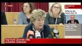 21/03/2012 - Riforma Lavoro, conferenza stampa di Susanna Camusso