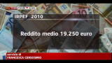 Fisco 2010, reddito medio annuo 19,250 euro