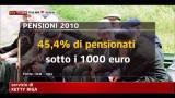 ISTAT, pensionati: quasi metà sotto i mille euro