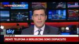 07/08/2012 - Gasparri sul mancato numero legale al Senato e frasi Monti