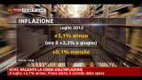 10/08/2012 - ISTAT, rallenta la corsa all'inflazione