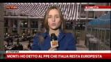 13/12/2012 - Monti: ho detto al PPE che Italia resta europeista