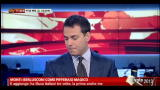 15/01/2013 - Sondaggi di SkyTG24 - intenzioni di voto del 15 gennaio 2013