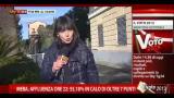 Da Genova, in attesa del voto di Beppe Grillo