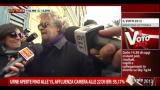 Grillo: chi vota ancora per i vecchi partiti è colluso