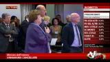 Speciale Elezioni, il commento di Anna Maria Cancellieri