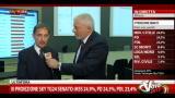 Speciale Elezioni, il commento di Ignazio La Russa (PDL)
