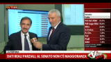 25/02/2013 - Elezioni, le parole di Ignazio La Russa (Fratelli d'Italia)