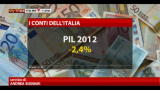 01/03/2013 - ISTAT, PIL italiano nel 2012 -2,4%, pressione fiscale al 44%