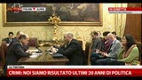 27/03/2013 - 3- Consultazioni, Bersani: non  Ballar, siate responsabili