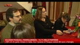 31/03/2013 - Vacanze pasquali, Federalberghi: -14,1% nelle partenze
