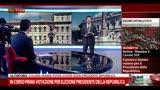 18/04/2013 - Excursus dei Presidenti della Repubblica