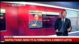 Governo, scheda di Enrico Letta