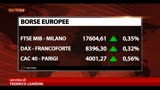 17/05/2013 - Acquisti sulle borse europee, FTSE MIB +0,35%