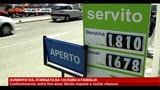 20/05/2013 - Aumento IVA, stangata da 135 euro a famiglia